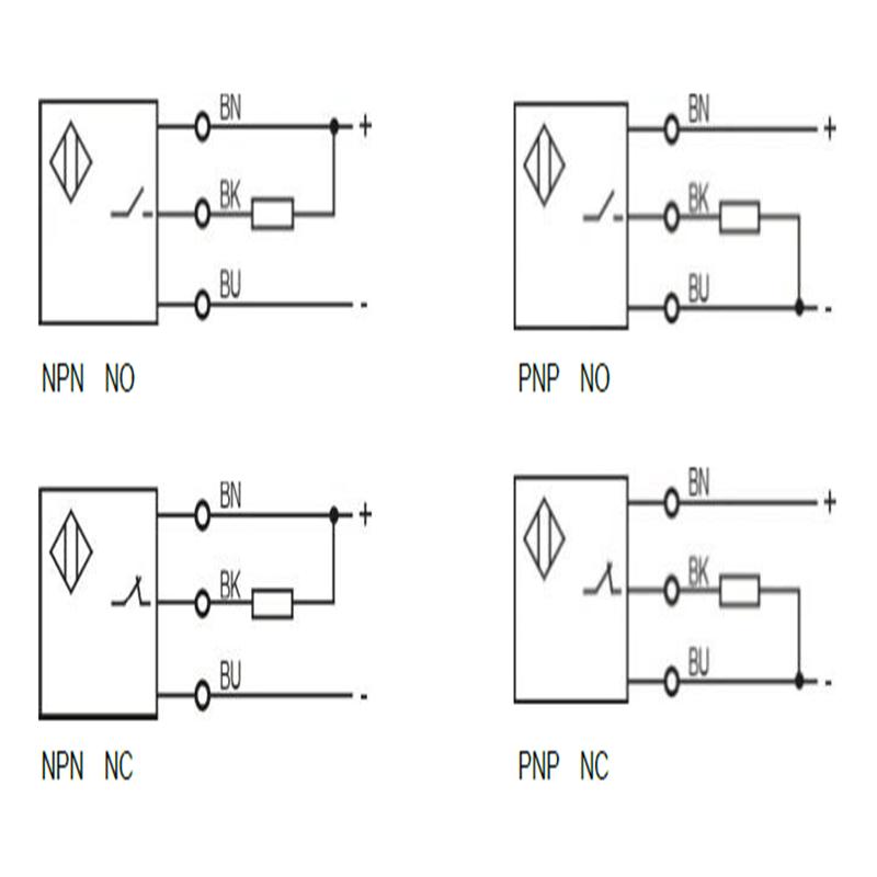 M4 ultra small inductive proximity sensor shielded unthreaded PNP NPN