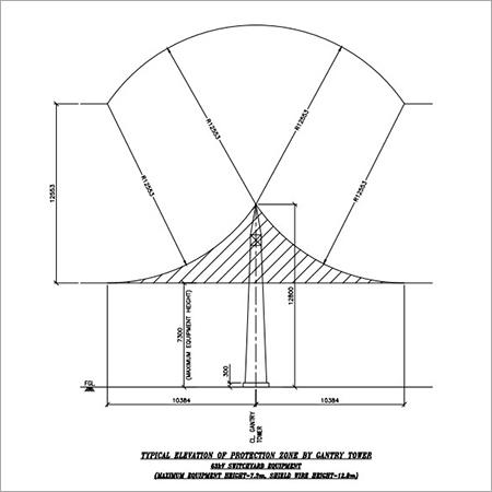 Direct Stroke Lightning Protection (DSLP) Calculation