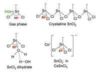 Germanium Dichloride -Dioxane complex