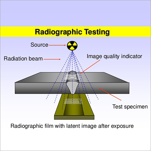 Industrial  Gamma Rays Radiography Testing Service