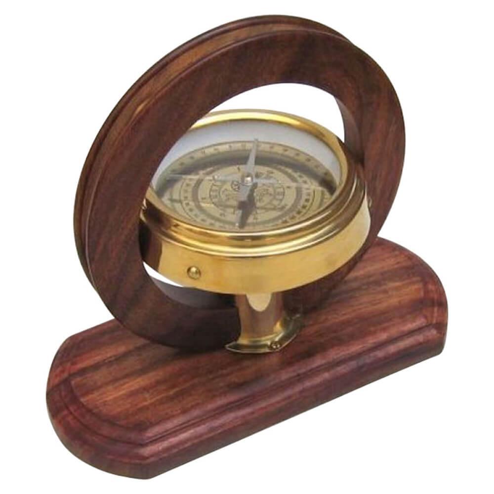 Survey Compass I