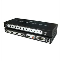 HDMI 4x1 Quad Multi-Viewer