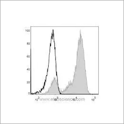 CD3 Monoclonal Antibody