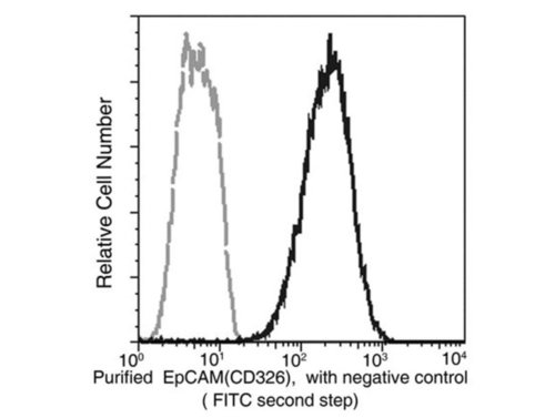 CD326 Monoclonal Antibody(FITC Conjugated)[9C4]
