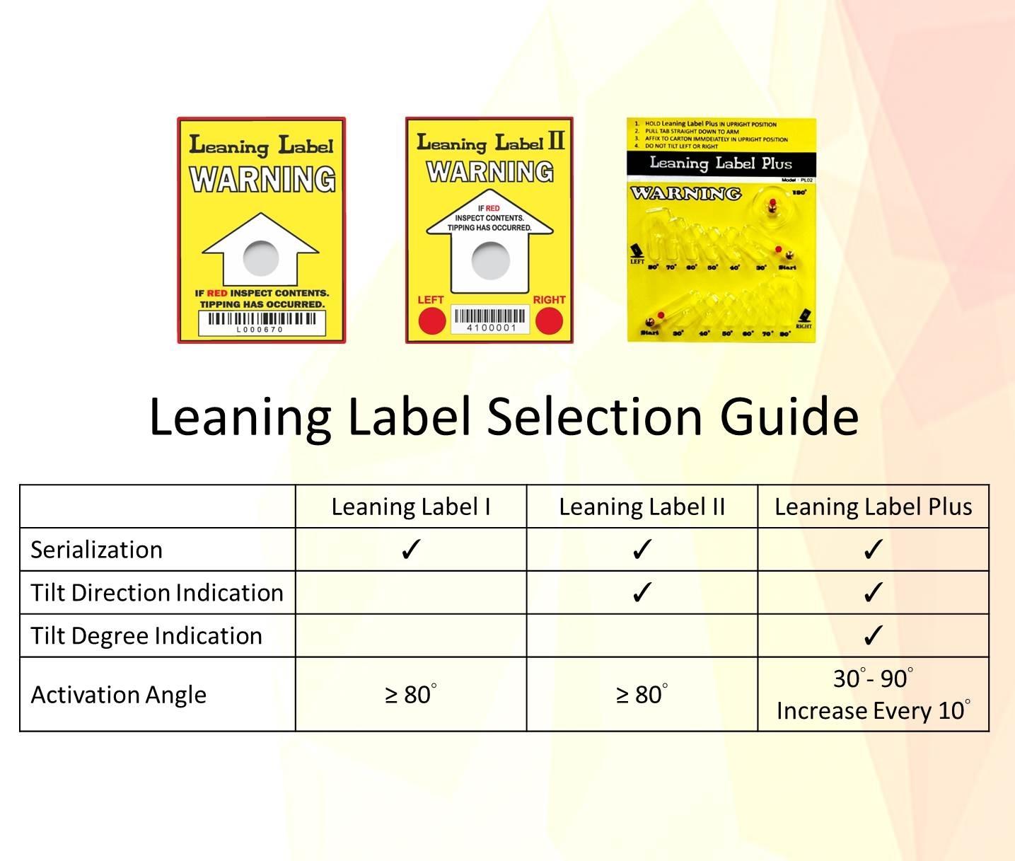 Leaning Label (Tilt Indicator)