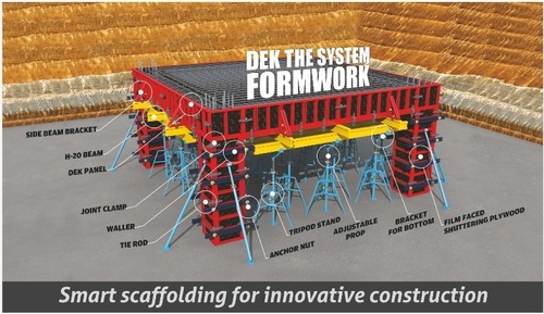 DEK - THE SYSTEM FORMWORK
