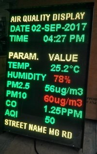 Air Quality Display Board