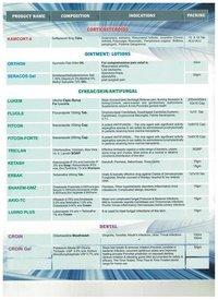 Terbinafine Hydrochloride Ofloxacin Tinidazole And Clobetasol Propionate