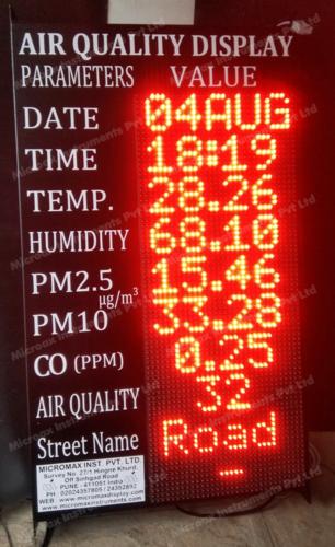 Air Quality Display Board