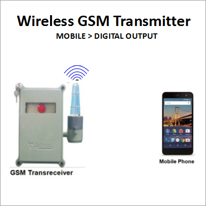 Automatic Wireless GSM Transmitter