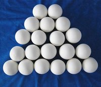 Alumina Ball For Ball Mill
