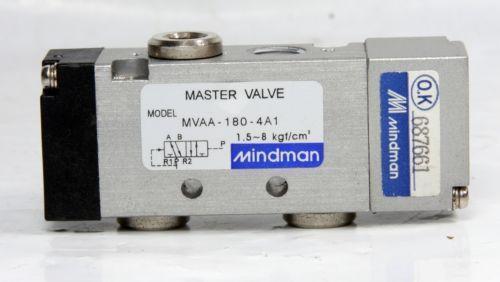 MINDMAN  MVAA series