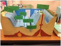 Oceanic Floor Fracture Model