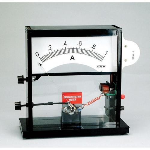 Interscale Demonstration Meter