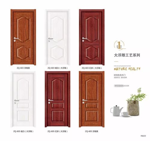bets price melamine surface honey comb hollow core hdf mdf moulded door for living room bedroom