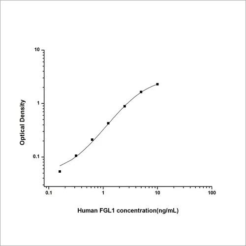 Human Fibrinogen Like Protein 1 ELISA Kit