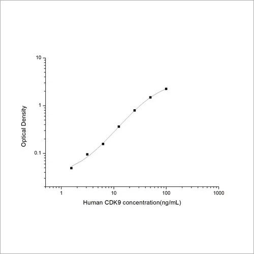 Human Cyclin Dependent Kinase 9 ELISA Kit Uniprot : P50750