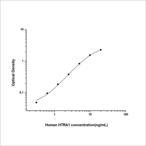 Human HtrA Serine Peptidase 1 ELISA Kit