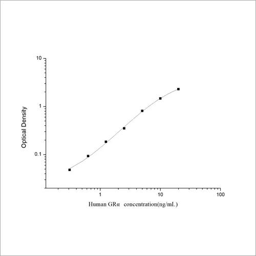 Human Glucocorticoid Receptor Alpha ELISA Kit