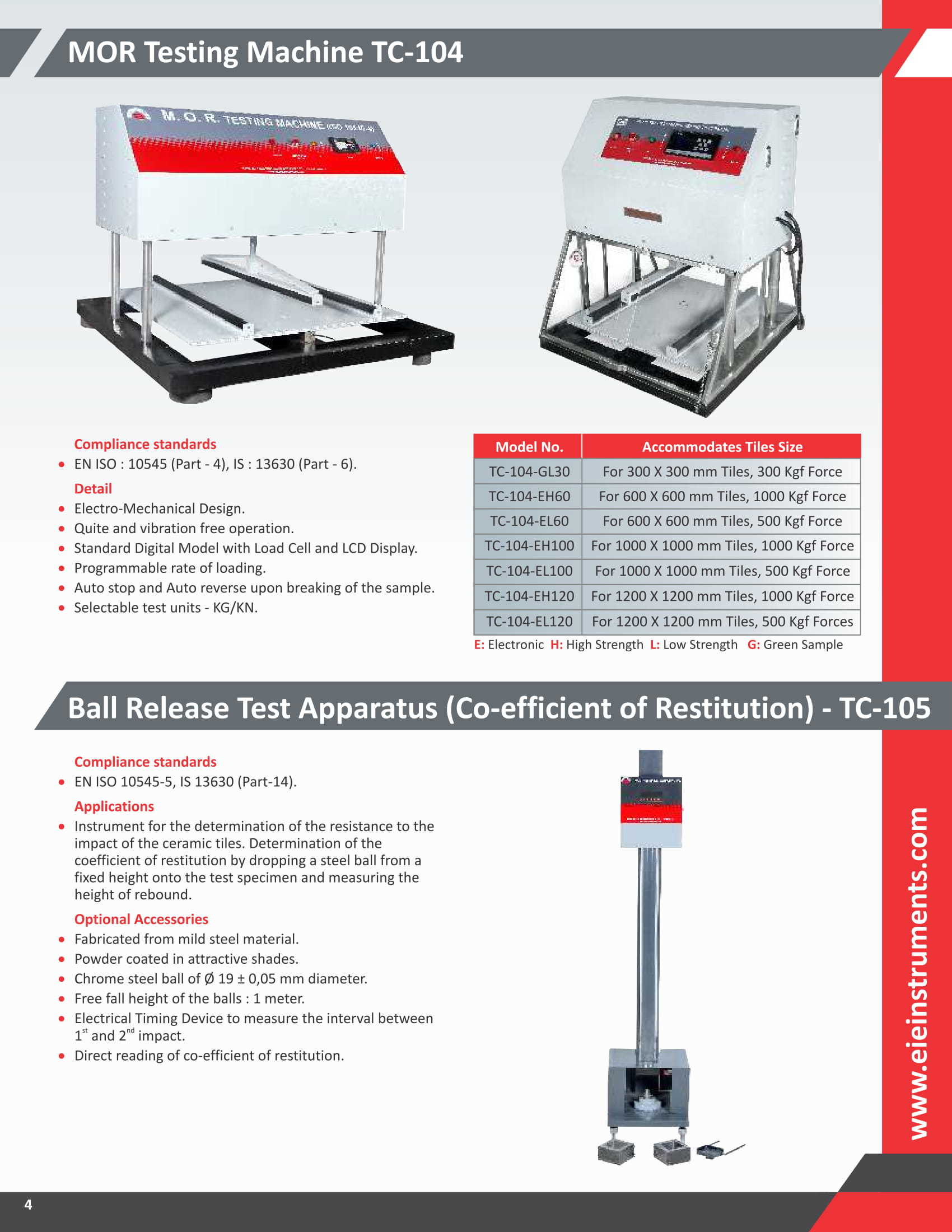 Tile And Ceramic Testing Instruments