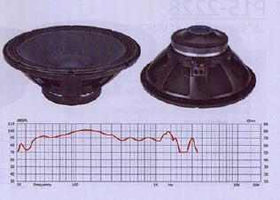 Precision 18XE Voice Coil