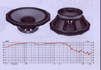 PD 1550 Voice Coil