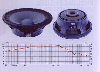 P15-2228 Voice Coil