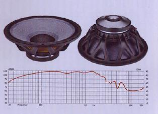 18 FTL-1200 Voice Coil