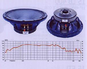 V12 500 & 600 Voice Coil