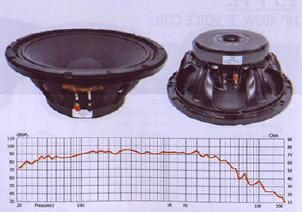 V12 300 & 400 Voice Coil