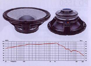 Precision 15XE Voice Coil