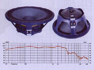 15SD 400 Voice Coil