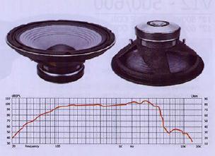 15LB 400 Voice Coil