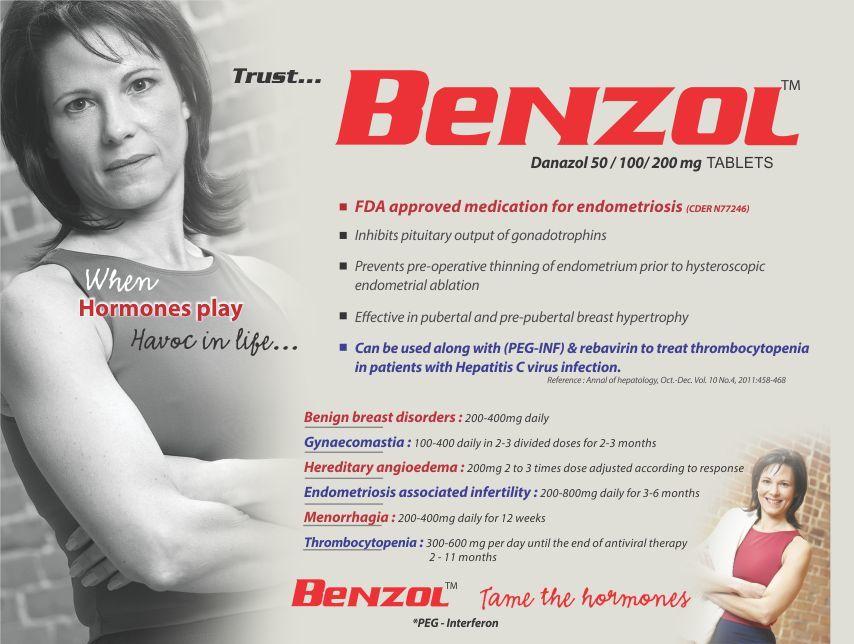 Danazol 100 mg & 200 mg