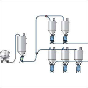 Chips Conveying System