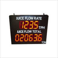 Jumbo Dual Display Counter