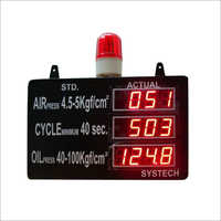 LED Process Display Panel Mount Indicator
