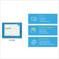 PV - T100 Smart And Intelligent Monitoring System