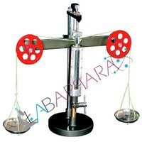 Viscosity Apparatus