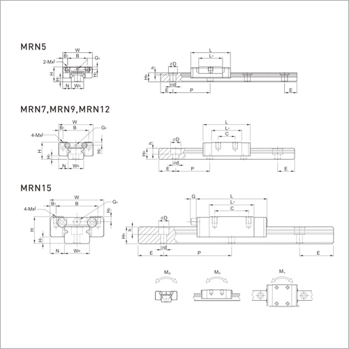 MRN Series Miniature Linear Guideways