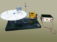Rotational Motional Trainer