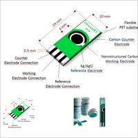 Nanostructured Carbon Screen Printed Electrodes