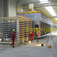 Gypsum Board Manufacturing Machine