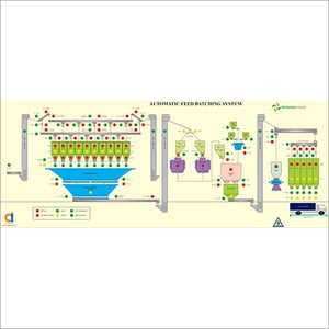 Fully Automated Plant with SCADA system