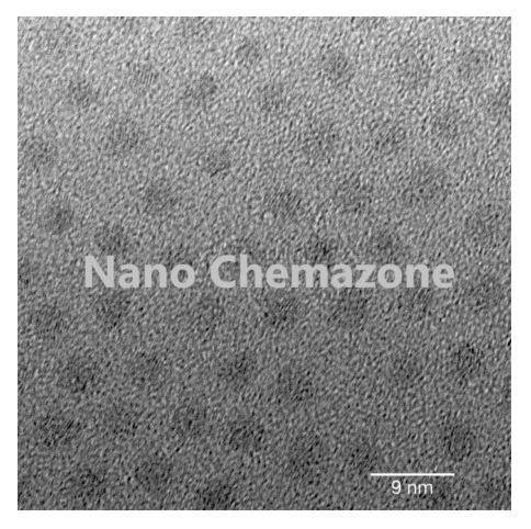 Cadmium Selenide Nanoparticles
