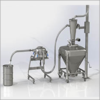 Automatic Pharmaceutical Grinder Machine