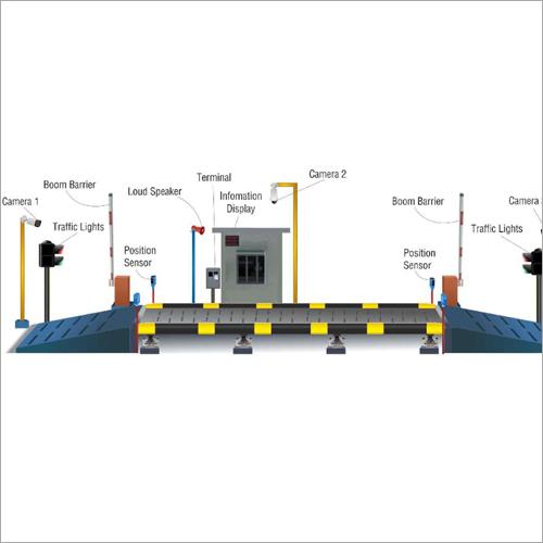 Unmanned Platform Weighbridge