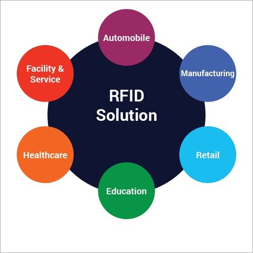 RFID Solutions - Tracking Softwares