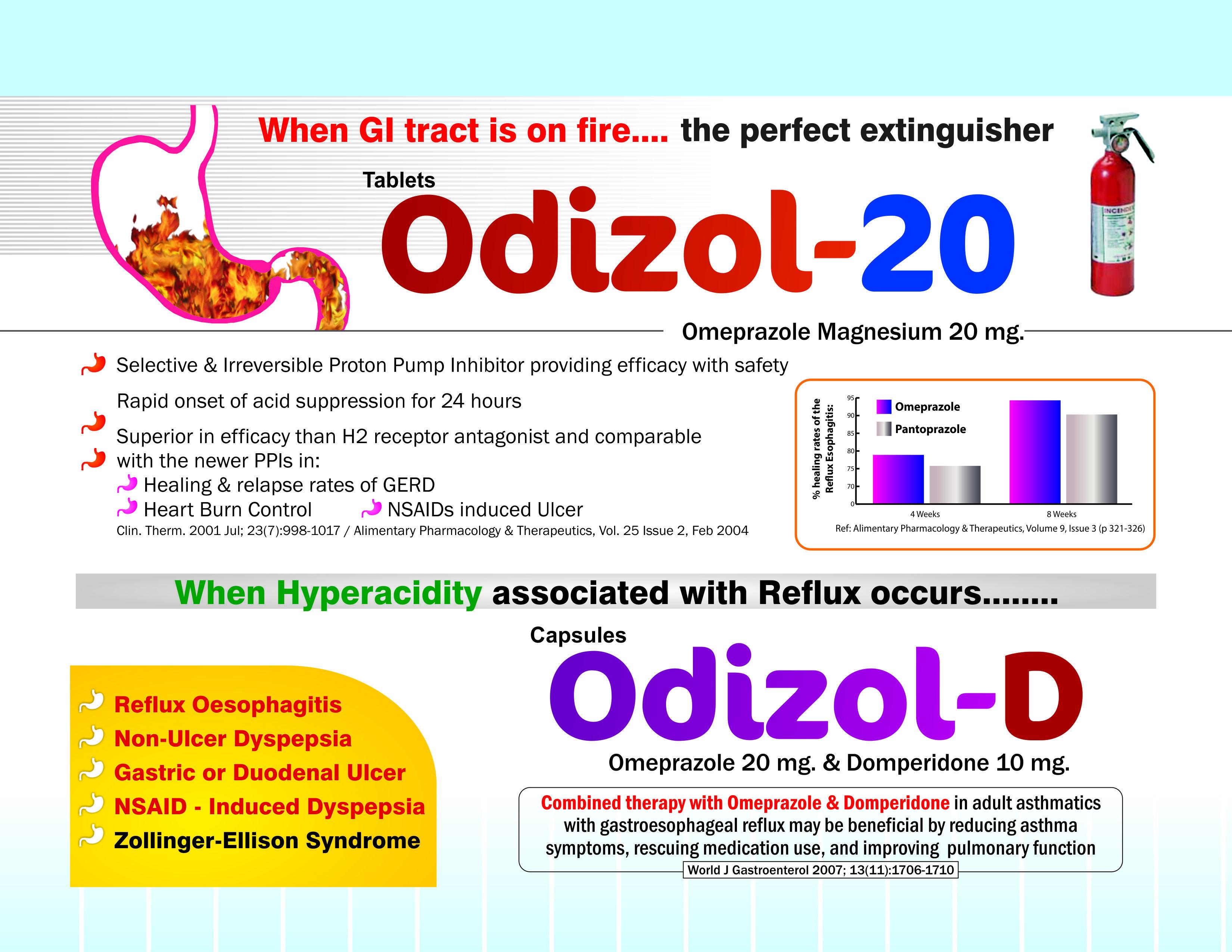 Omeprazole 20 mg & Domperidone 10 mg