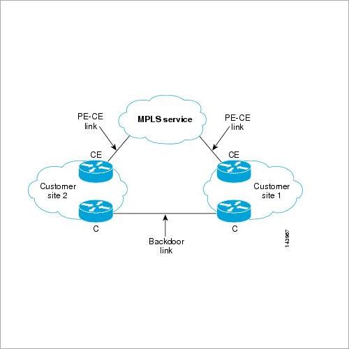 PRI Lease Lines MPLS Service